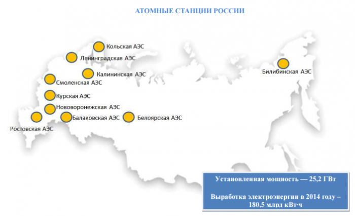 Росэнергоатом опубликовал годовой отчет за 2014 год