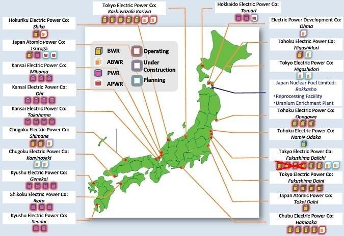 Атомные станции Японии