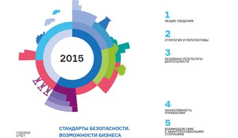 Годовой отчет Росэнергоатома за 2015 год