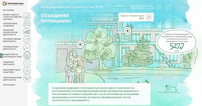 Годовой отчет Атомэнергомаша за 2014 год
