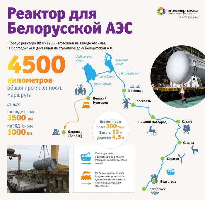 Маршрут доставки корпуса реактора для первого энергоблока для Белорусской АЭС. Инфографика: Атомэнергомаш, www.aem-group.ru